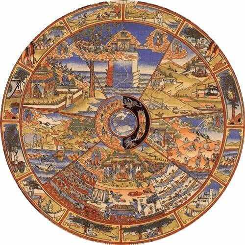 華藏學佛苑-世事輪回與六道輪回,萬般皆苦!要脫離不要生死不息 (窗邊的米蘭)